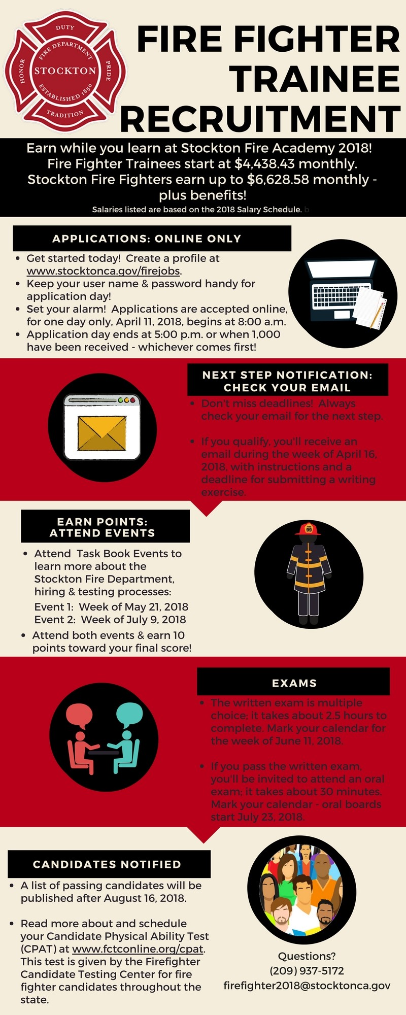Approver_FireFighter_Trainee_Infographic